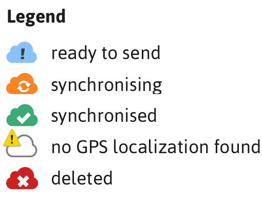 Blog Sync Legend